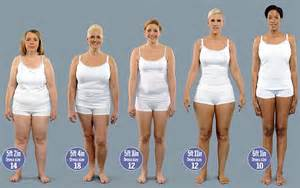 Each of these women weighs 154 pounds  yet they clearly look