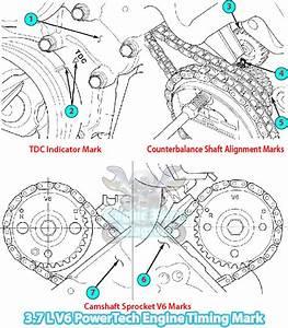 Jeep Commander  Xk  3 7 L Powertech V6 Engine Timing Marks