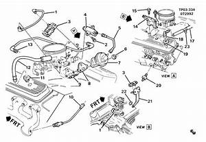 4 3 Chevy Tbi Sensor Wiring Diagram