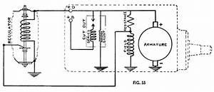 Miller Dynamo Wiring Diagram
