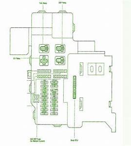 2001 Toyota Celica Fuse Box Diagram  U2013 Circuit Wiring Diagrams