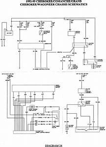 95 Jeep Grand Cherokee Wiring Diagram