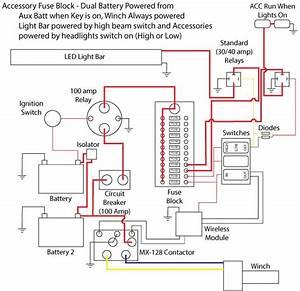 Rzr 800 Ignition Wiring Diagram
