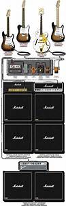 John Frusciante U0026 39 S Fender Dual Showman Guitar Amplifier