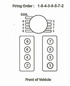 Please  I Look For Firing Order Diagram Gmc 5 7 L V8 Gas