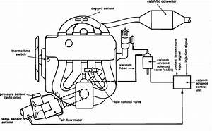 Wiring Diagrams And Free Manual Ebooks  1984 Bmw 318i