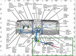Download 2008 Ford Edge Stereo Wiring Diagram Gif