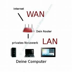 Ethernet Was Ist Das : netzwerkgrundlagen ber das lan und wan ~ Eleganceandgraceweddings.com Haus und Dekorationen