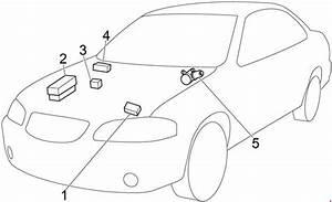 Nissan Sentra  2000 - 2006  - Fuse Box Diagram