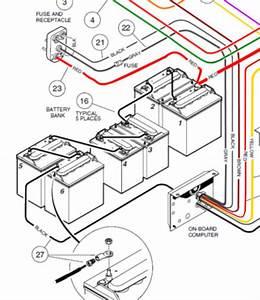 Club Car 4 Battery Wiring Diagram 48 Volt