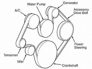 2003 Jeep Grand Cherokee Serpentine Belt Replacement