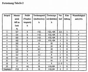 Beton Mischverhältnis Tabelle : patent ep0957121b1 blocked amines as curing agent for ~ A.2002-acura-tl-radio.info Haus und Dekorationen