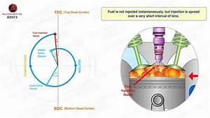 How Diesel Engines Work - Part
