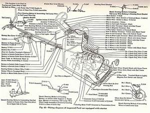 Model T Ford Forum  Quick Question On Correct Wiring