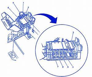 Cadillac Catera 1996 Under Hood Fuse Box  Block Circuit