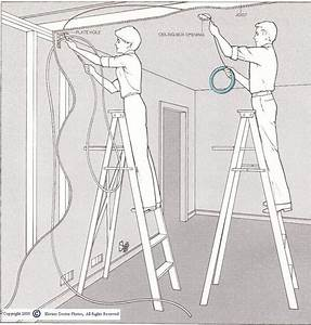 How Do I Run The Wire To Install A Closet Light In An
