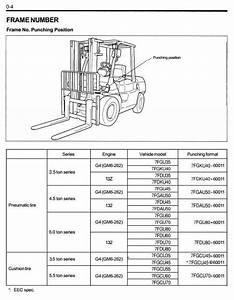 Crown Fork Truck Wiring Diagrams