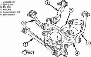 Manual For Showa Rear Shock