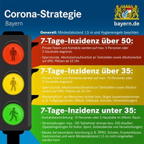 Einkaufen ist in nrw wieder nur mit termin. COVID-19   Bayerisches Gesundheitsministerium: Neue Corona ...