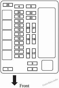 Fuse Box Diagram  U0026gt  Mitsubishi Galant  2004