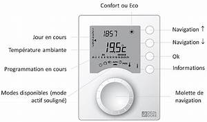 Delta Dore Tybox 117 : test thermostats delta dore tybox conseils thermiques ~ Melissatoandfro.com Idées de Décoration