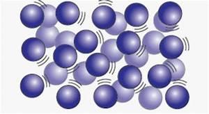 Atoms In A Liquid