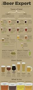 Emsk The Different Types Of Beer And Their Characteristics    Everymanshouldknow