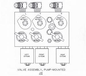 Rva Document  Manual Manifold Diagram