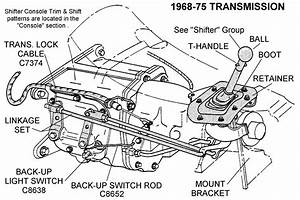 1968-75 Transmission - Diagram View