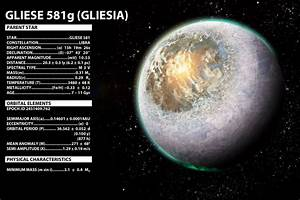 Gliese 581d Compared To Earth | www.pixshark.com - Images ...