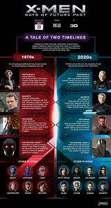 X Free Movie : 191 best x men images on pinterest ~ Medecine-chirurgie-esthetiques.com Avis de Voitures