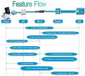 Nac Wiring Diagram