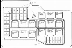 Bmw 3 Series Fuse Box Location