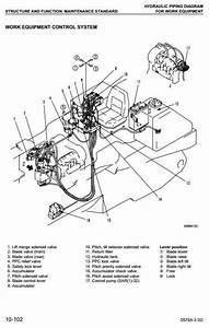 Komatsu Crawler Dozers D575a