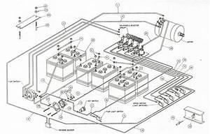 Club Car 81 83 In Club Car Ds Wiring Diagram