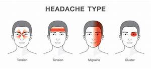 Headache Treatment And Migraine Cures Guide