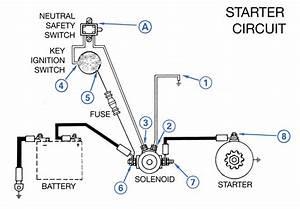 Engine Starter Circuit