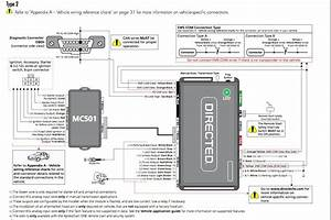 Remote Start Wiring Diagrams Diagram Data For