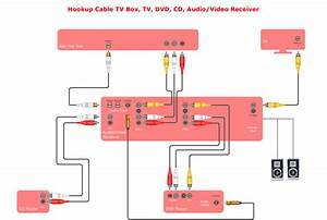Usb Wiring Diagram Audio And Video