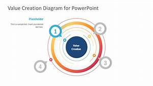 Powerpoint Value Creation Diagram Design