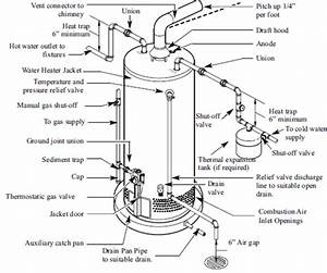 Rheem Tankless Water Heater Plumbing Diagram