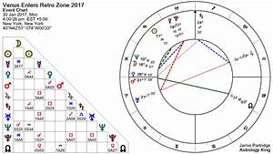 Natal Chart Meaning Venus Retrograde 2017 Fated Love Astrology King