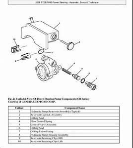 2005 Trailblazer Power Steering Lines Diagram