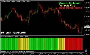Gold Chart Trend Forex Trend Signals V1 Metatrader 4 Indicator