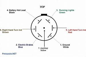 Ford 7 Blade Trailer Wiring  U2013 Best Diagram Collection