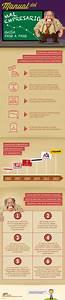 996 Best Images About Management On Pinterest