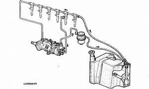 John Deere Fuel System
