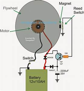Free Electricity Using A Flywheel
