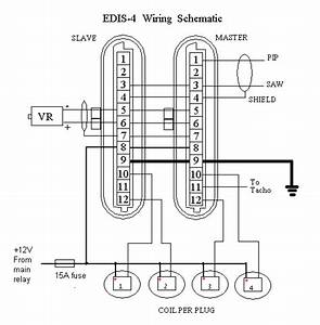 Edis Ignition Swap  Edis-8