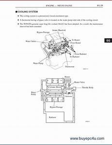 Lexus Rx350 Rx330 Rx300 Pdf Manual